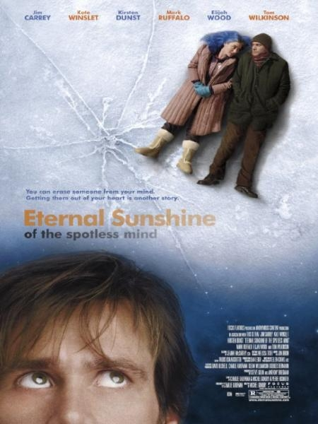 Eternal Sunshine Of The Spotless Mind openload watch