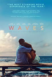 Watch HD Movie Waves